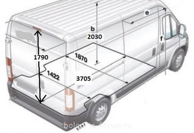 Tранспортные услуги Ван мебели и товаров Бургас - Болгария - 111111111111.jpg